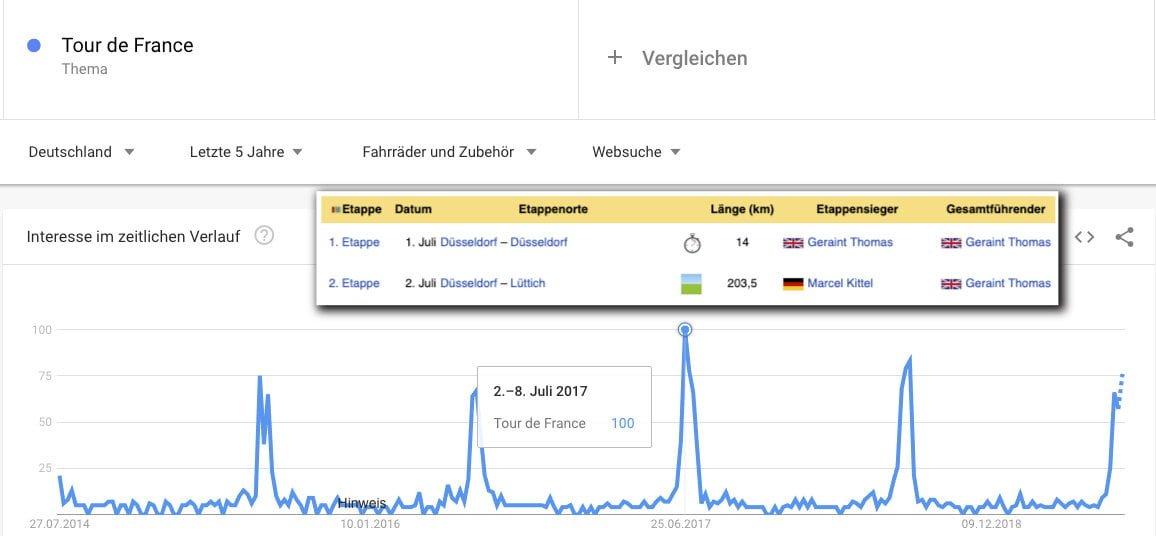 5_deutsche-Etappe