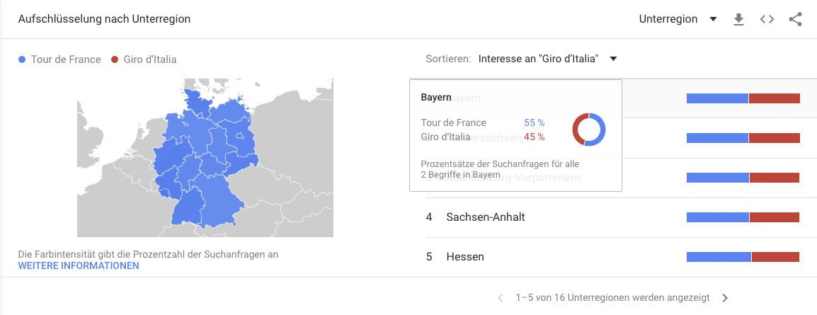 iro_Italia_Interesse_Bayern